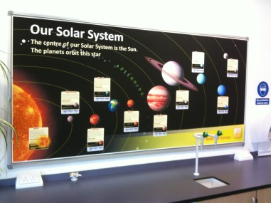 Image result for solar system classroom